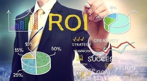 Return on Investment Formula (ROI) & Ex  Average Returns