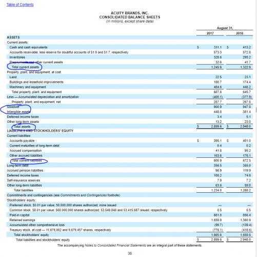 return on capital example