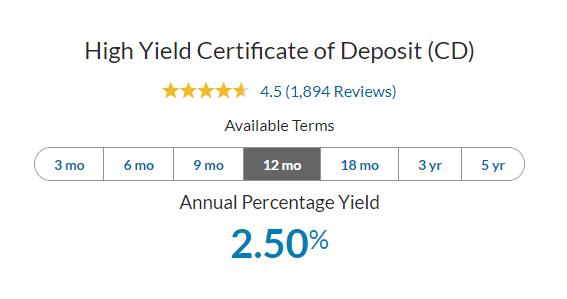 cd yield example
