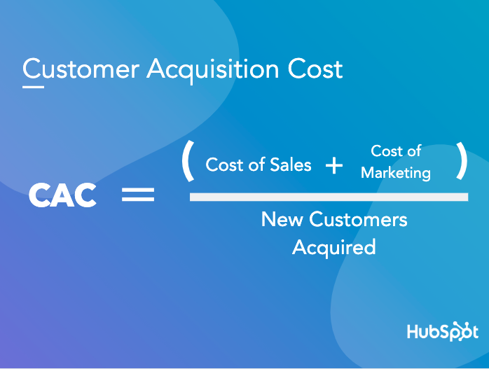 The Ultimate Guide to Calculating, Understanding, and Improving CAC in 2021